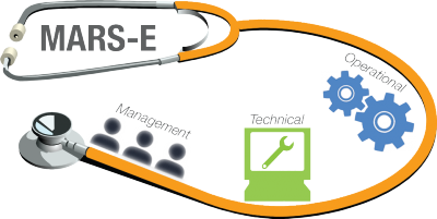 MARS-E encompasses Management, Technical, and Operational classes