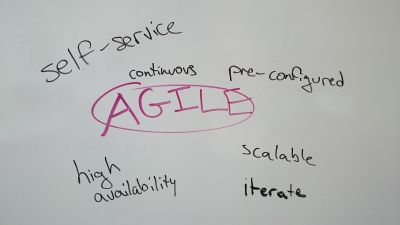 aspects of agile IT delivery