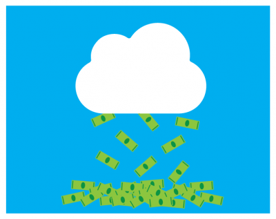 cloud spending can easily get out of control