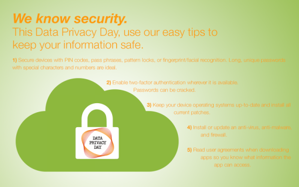 Tips for Security on Data Privacy Day