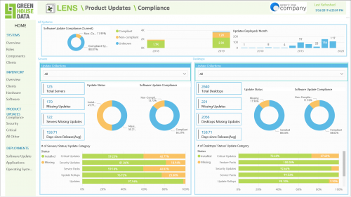 Lens Software Update Compliance for SCCM | Infront Consulting