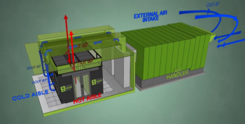 energy efficient data center design