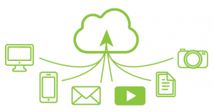 cloud storage for media of all types