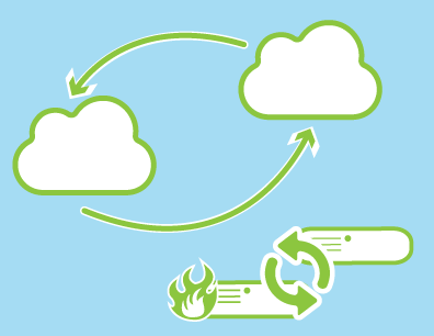 High Availability vs  Fault Tolerance vs  Disaster Recovery | Green