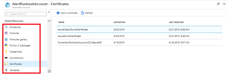 azure automation shared certificates
